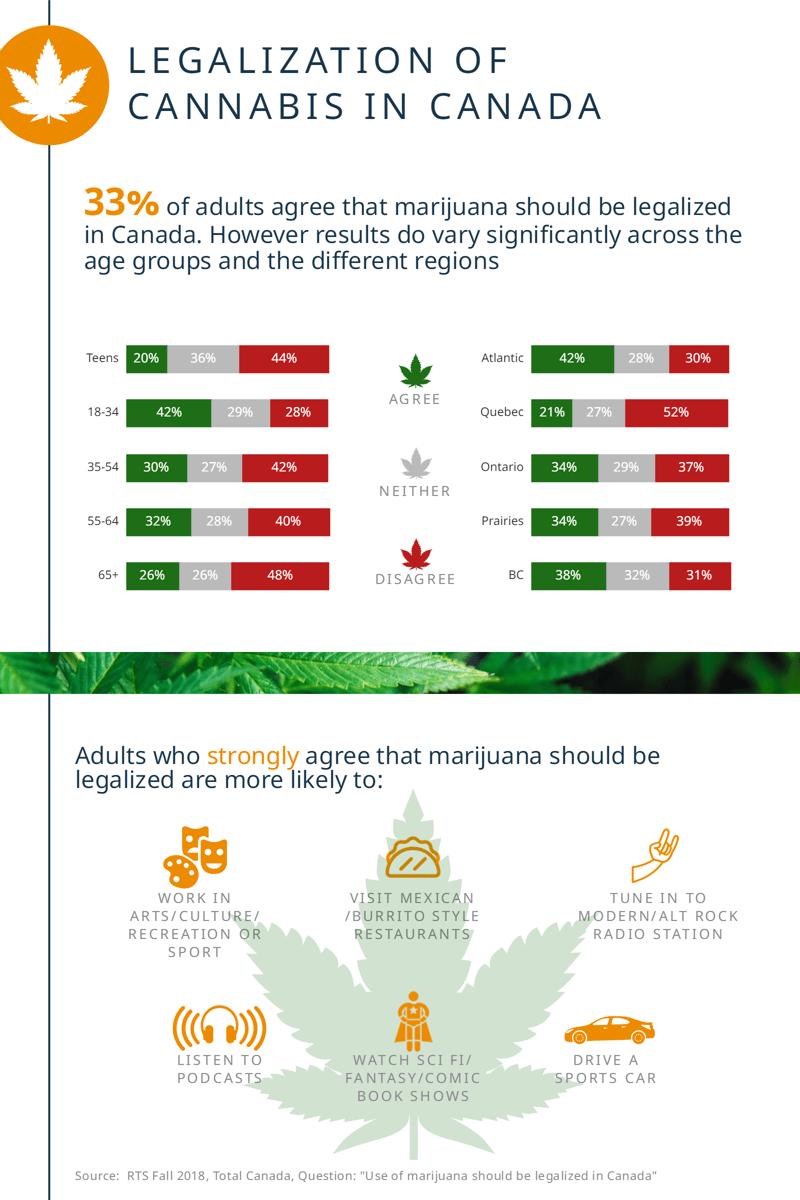 cannabis-legalization-canada-RTS